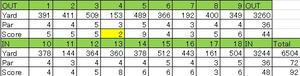 Golf_score_20111126