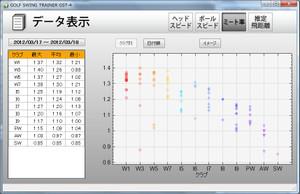 Gst3a_20120318_meetrate